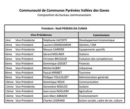 FUSION DES INTER COMMUNALITÉS : COMPOSTION NOUVELLE ASSEMBLÉE